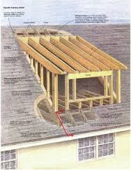 Raising the roof dormers home partners for Ways to cut cost when building a house
